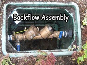 Residential Backflow